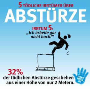 Irrtum 5: Ich arbeite gar nicht hoch! - 32% der tödlichen Abstürze geschehen aus einer Höhe von nur 2 Metern