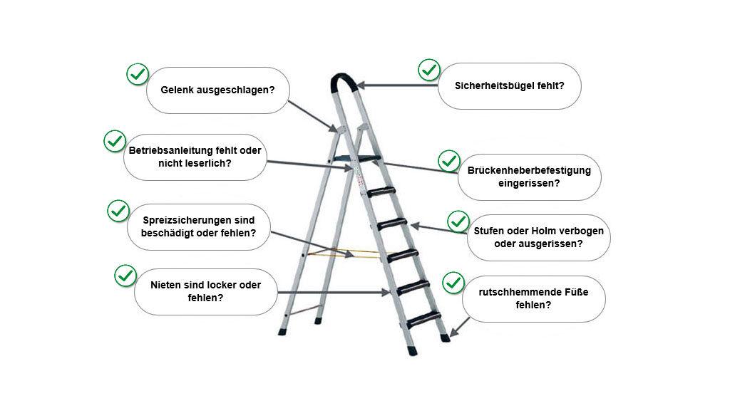 Leitern richtig nutzen