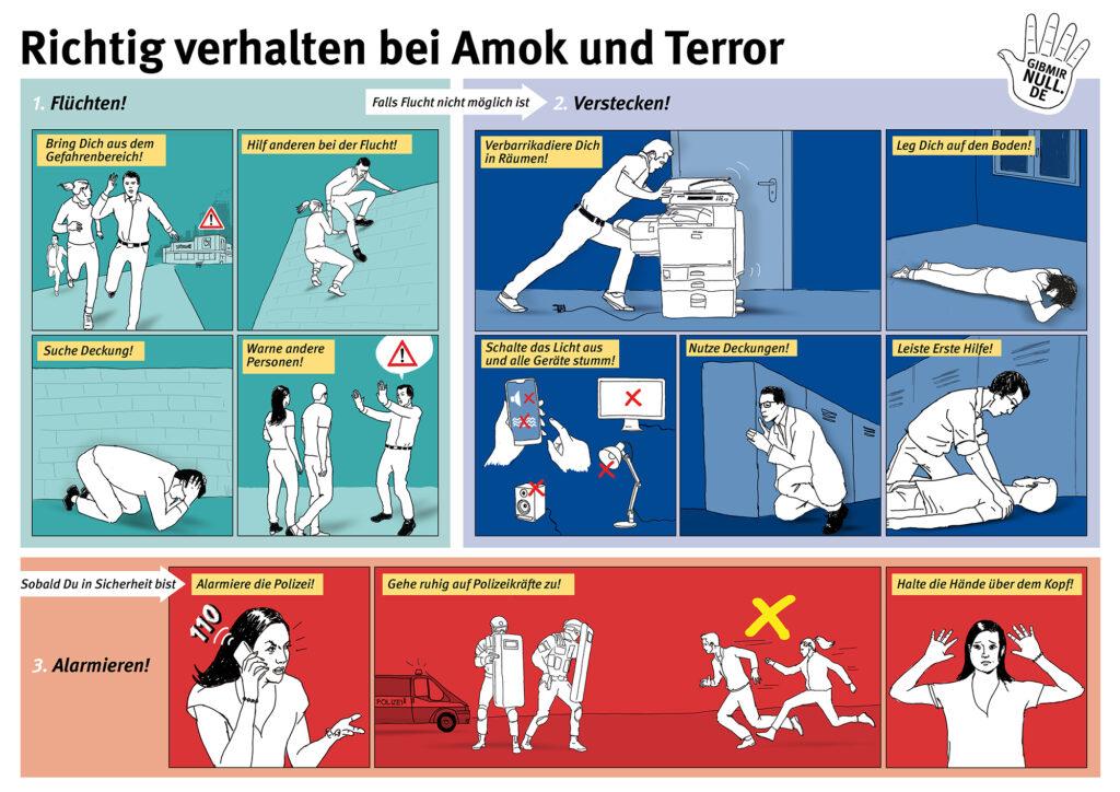 Grafiken zum richtigen Verhalten bei Amok und Terror. Flüchten. Verstecken. Alarmieren.